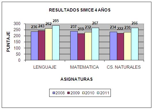tabla_semce-2011